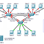 ccna 3 switched networks skill (1)